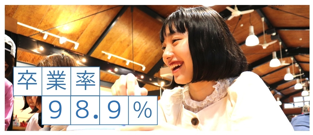 卒業率100%の興学社高等学院